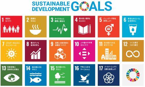 SDGsロゴ、アイコン、カラーホイール